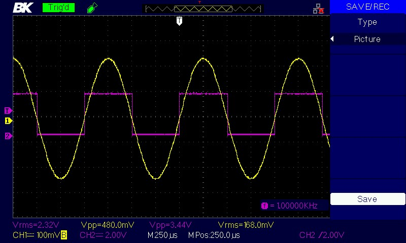 In-Phase AC Signal Reference Output of 155 Current and Voltage Source
