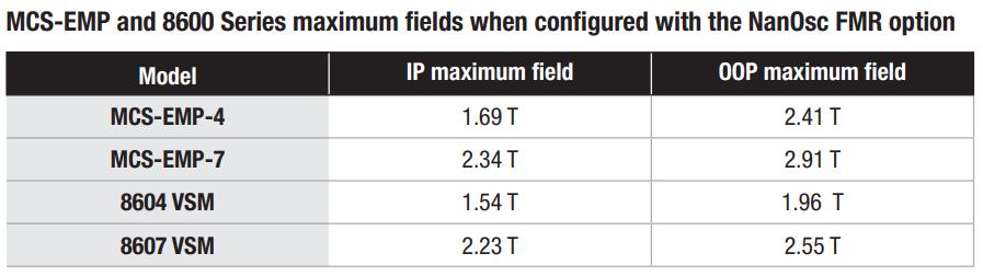 NanOsc FRM Option Max Fields for MCS-EMP and 8600 VSM