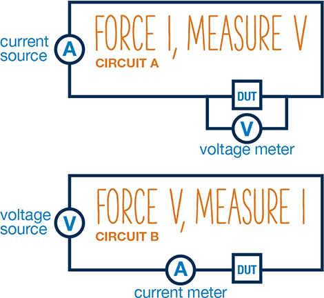 force-measure-current-voltage.png