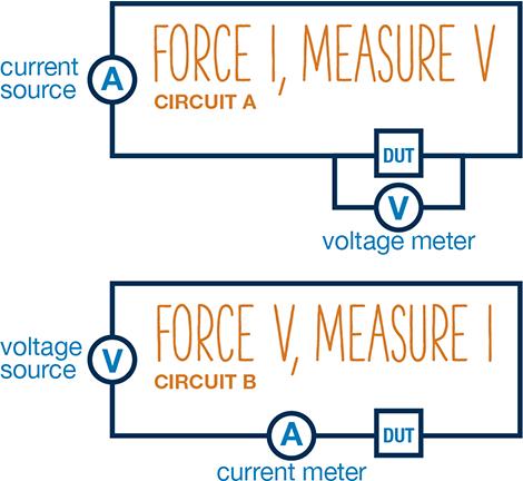 force-measure-current-voltage.png
