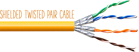 shielded twisted pair wire