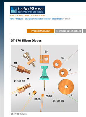 New sensor overview image on each landing page